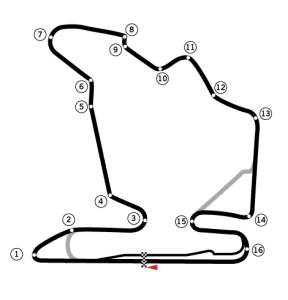 Circuit F1 GP Hungaroring