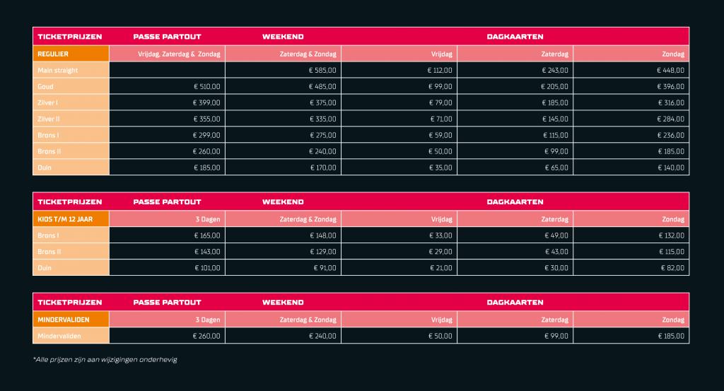 F1 Zandvoort 2020 ticketprijzen